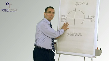 13-mi-a-legfontosabb-vállalkozói-képességed-a-21-században-4-356x200